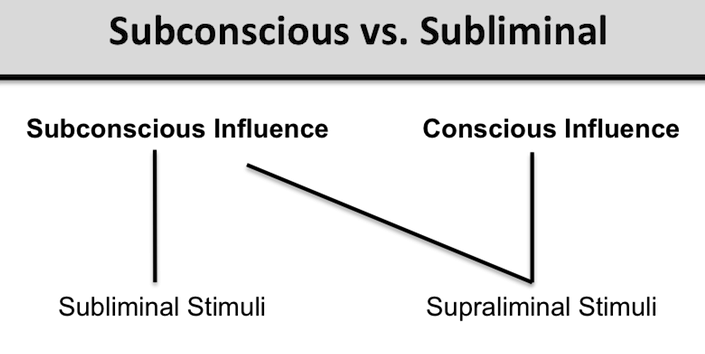subconscious-vs-subliminal
