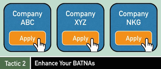 Negotiation Tactic 2: Enhance Your BATNAs