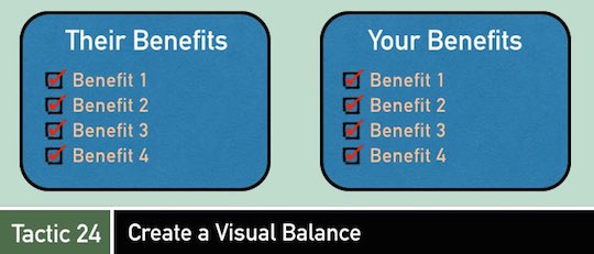 Negotiation Tactic 24: Create a Visual Balance