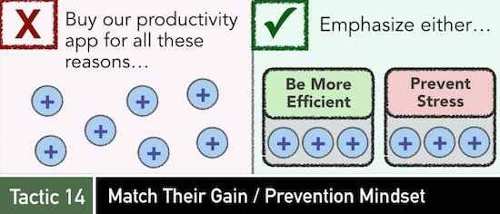 Tactic 18: Match Their Gain / Prevention Mindset