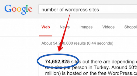 Number of WordPress Websites