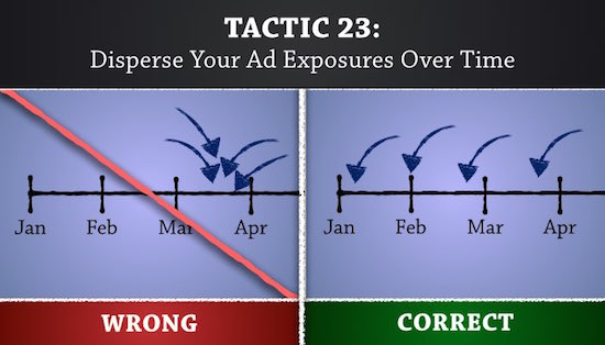 Advertising Tactic 23