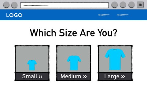 Are You Small, Medium, or Large?