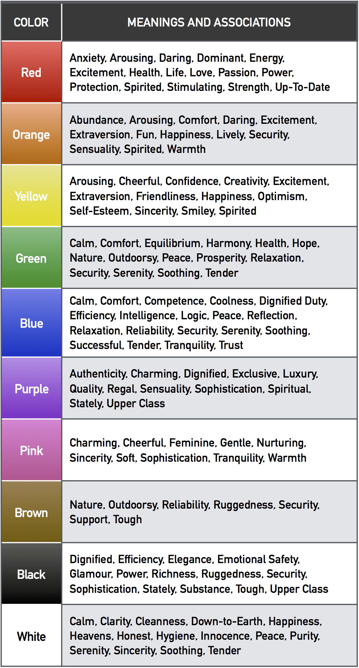 Table of Color Meanings