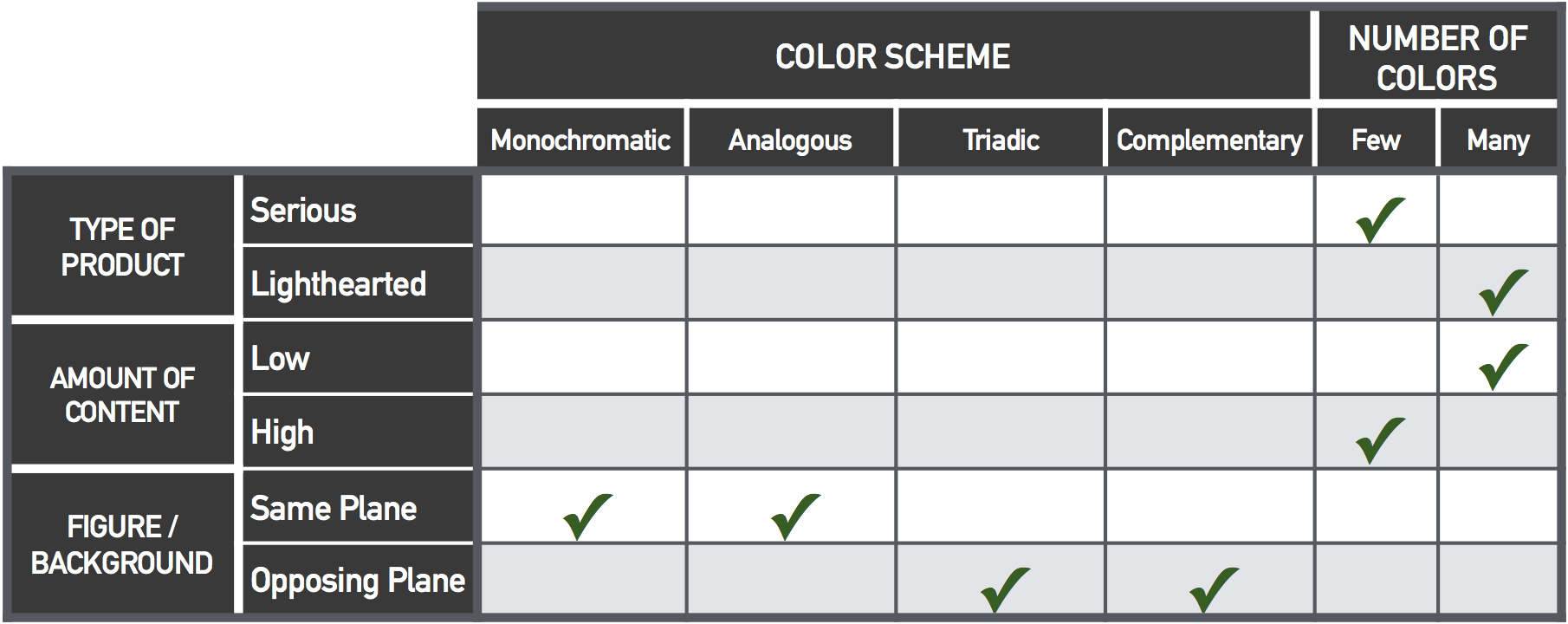Best Color Schemes for Various Situations