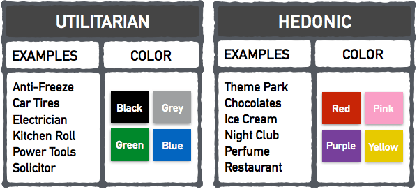 Table of Colors for Product Types