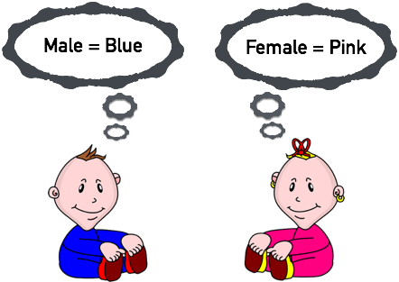 Gender Schema Theory of Color