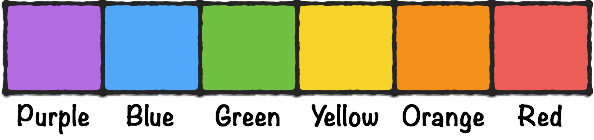 Example of Color Hues