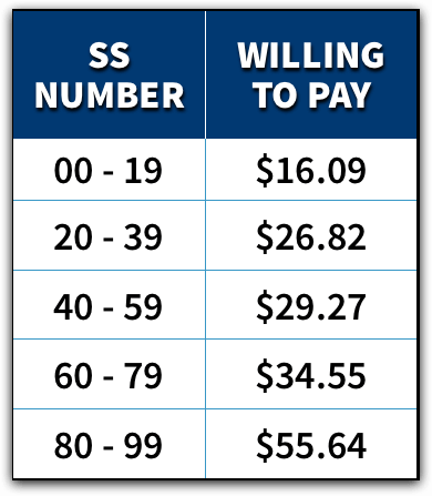 psychological-pricing-table-2