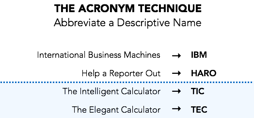 Naming Technique - Acronym