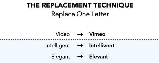 Naming Technique - Replacement