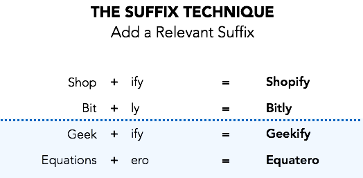 Naming Technique - Suffix