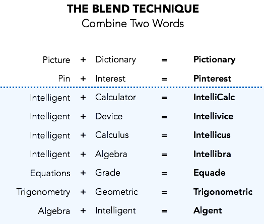 Naming Technique - The Blend