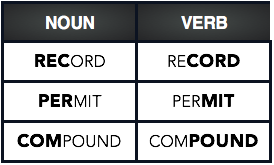Nouns vs Verb - Stress