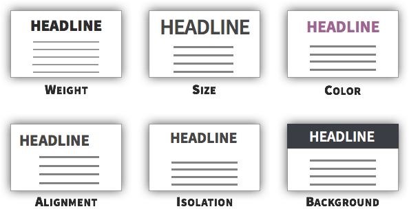 UX Tactic 1 - Add Visual Contrast to Page Headlines
