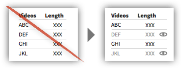 UX Tactic 122 - Indicate Which Items Users Have Already Viewed