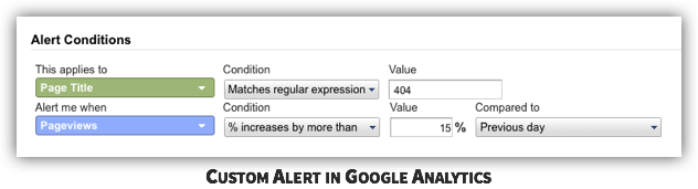 UX Tactic 124 - Create Alerts for Increases in 404 Errors