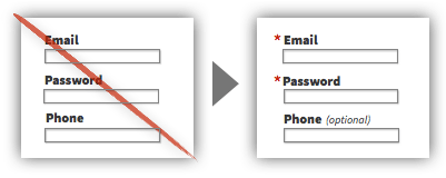 UX Tactic 37 - Indicate Required and Optional Form Elements