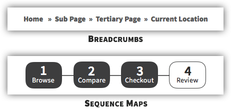 UX Tactic 48 - Provide Breadcrumbs or Sequence Maps in Complex Interfaces