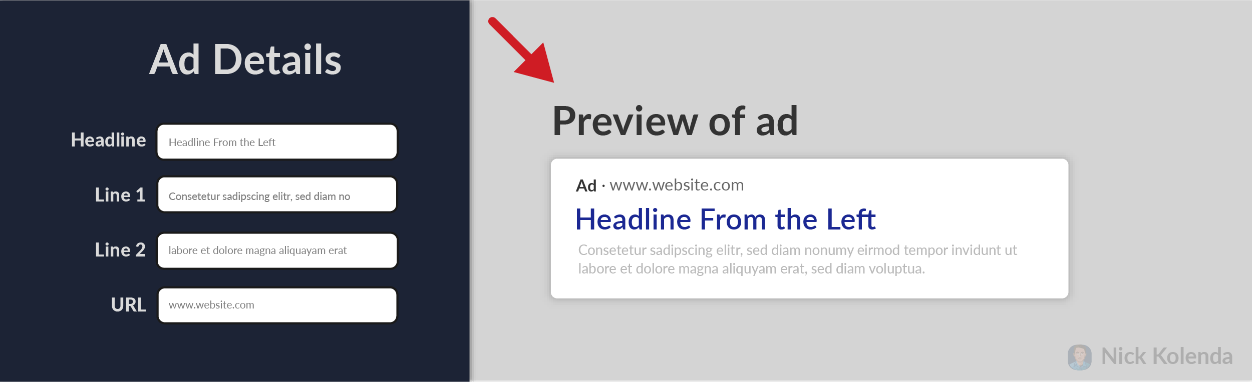 Enter ad details on left with preview of output on right