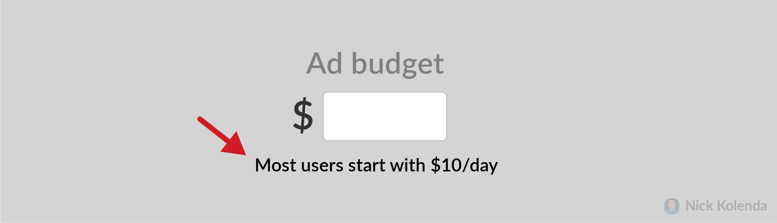 Input field for Ad Budget. Most users start with $10/day