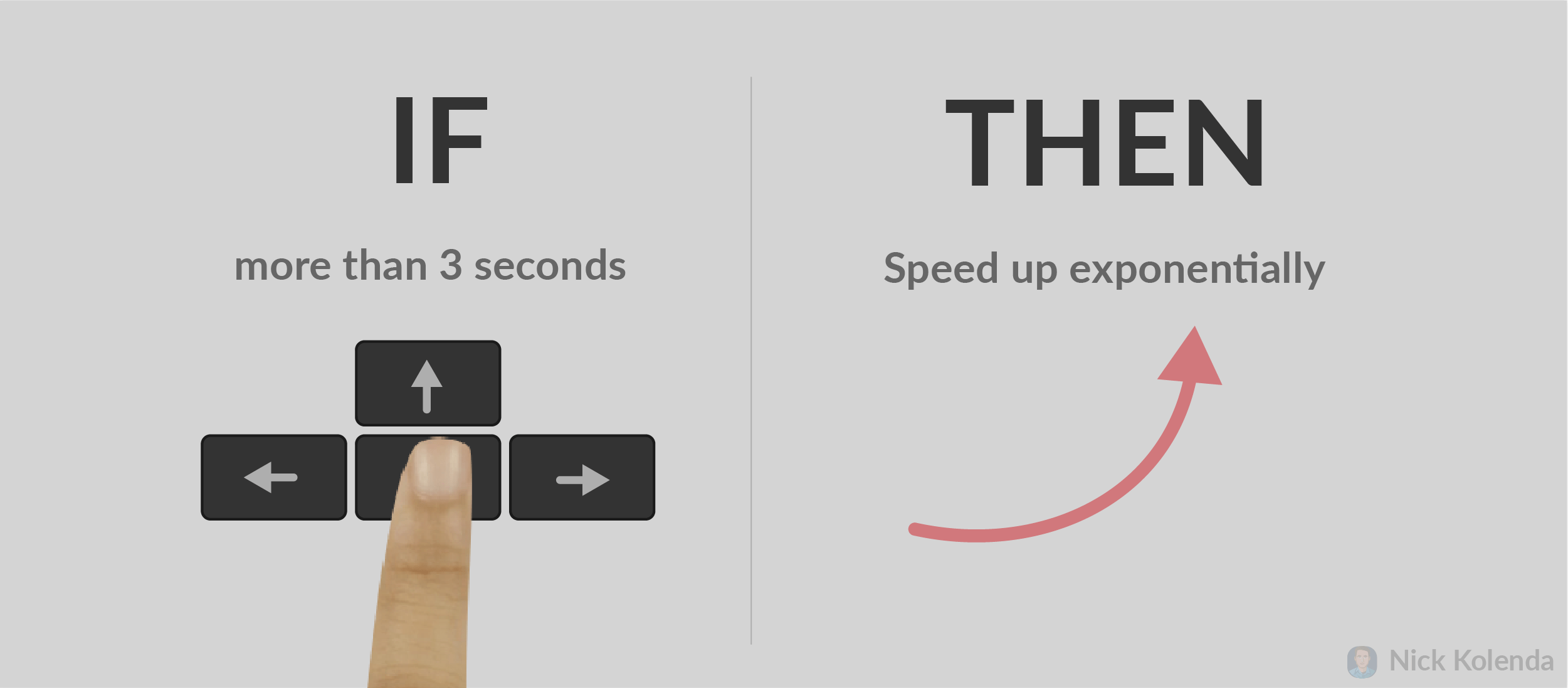If user holds key for more than 3 seconds, speed up exponentiallly