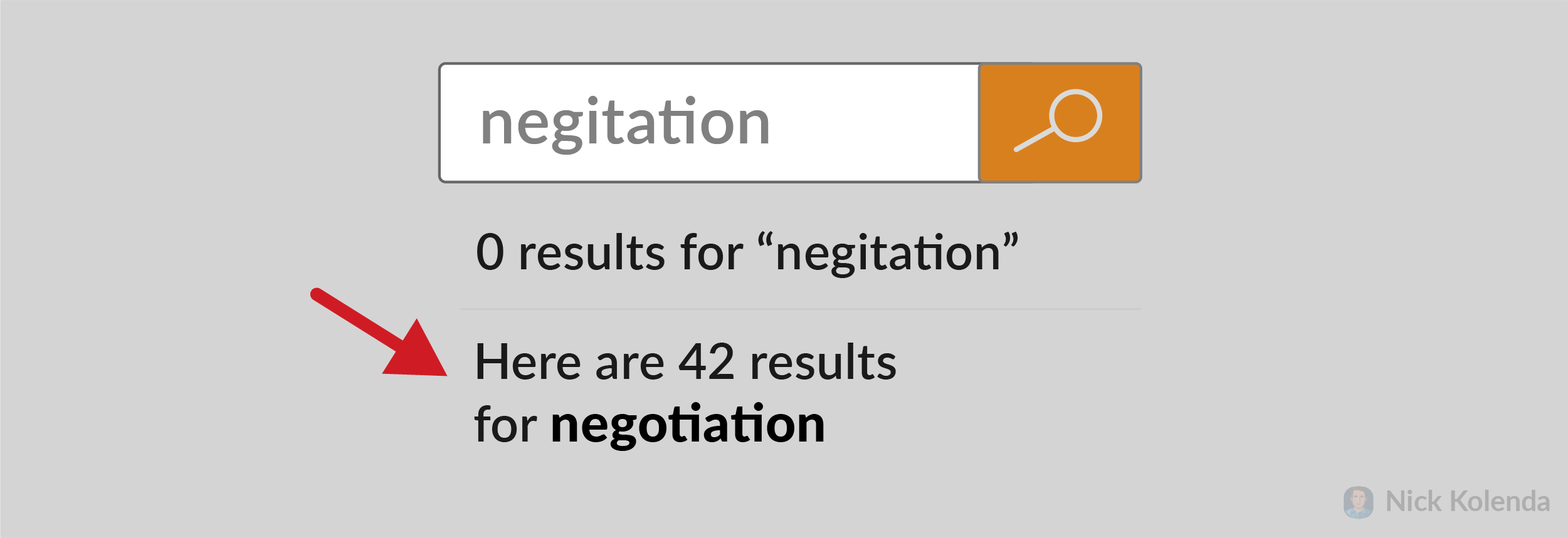 """User misspelling """"negotiation"""" but shown results for that term anyway"""