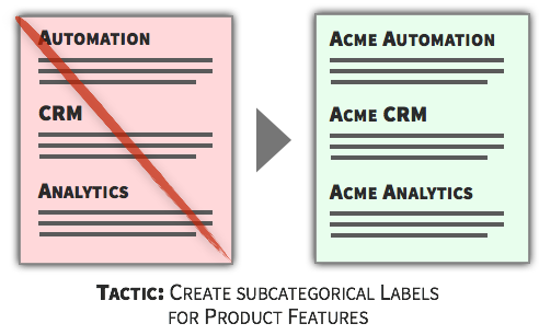 Choice Tactic - Create subcategorical Labels for Product Features