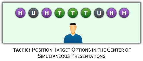 Choice Tactic - Place Target Options in the Center of Simultaneous Presentations