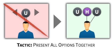 Choice Tactic - Present All Options Together