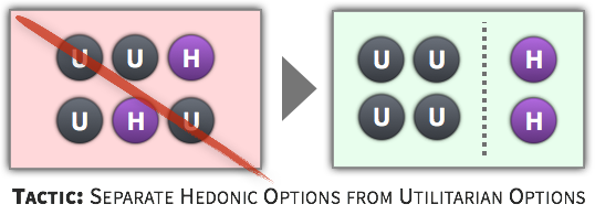 Choice Tactic - Separate Hedonic Options from Utilitarian Options