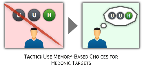 Choice Tactic - Use Memory-Based Choices for Hedonic Targets