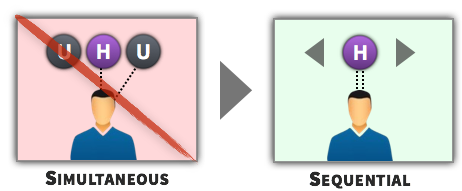 Simultaneous vs Sequential Choice Presentations