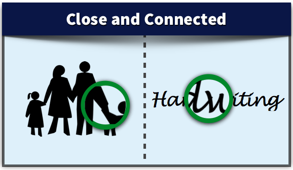 Font Example - Close and Connected