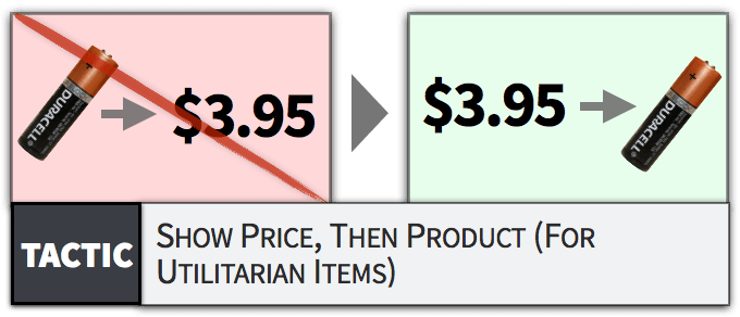 e-commerce pricing psychology Table 8