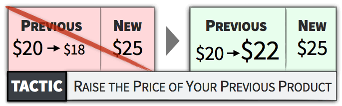 pricing-tactic-19