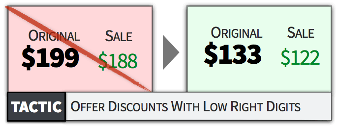 b96ca8881ac9 Psychological Pricing  An Enormous List of Tactics