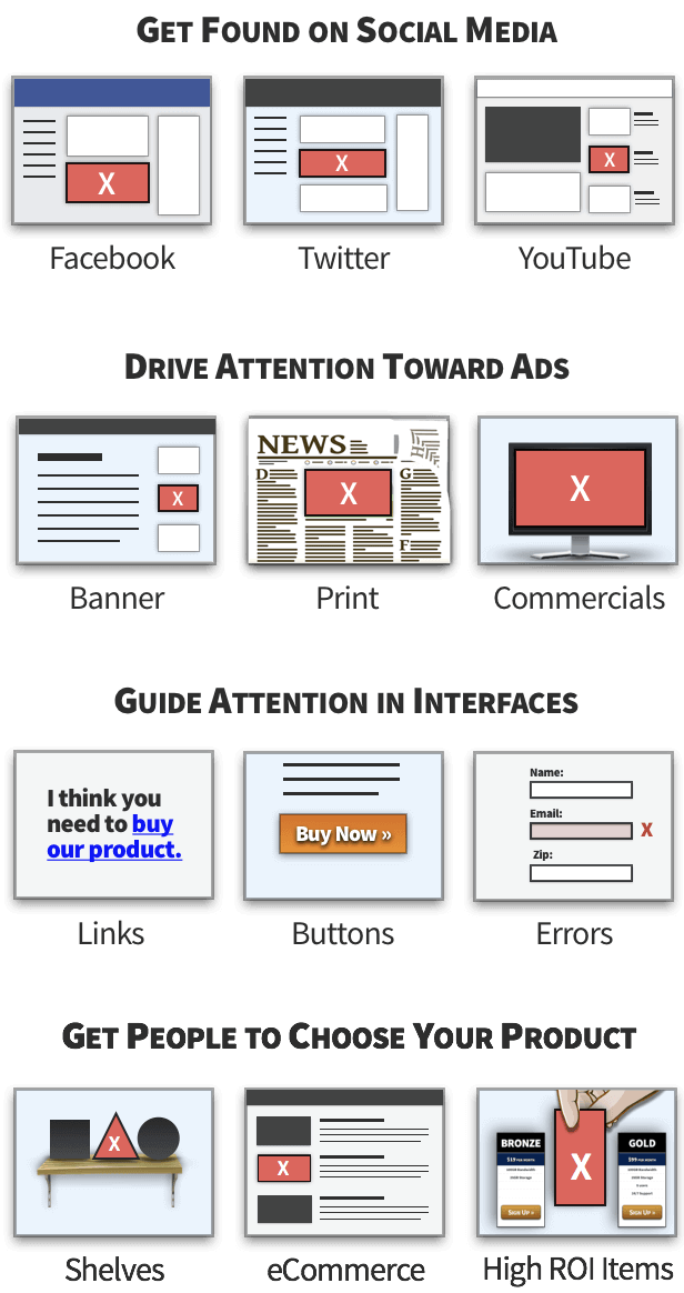 Visual Attention: An Enormous Guide