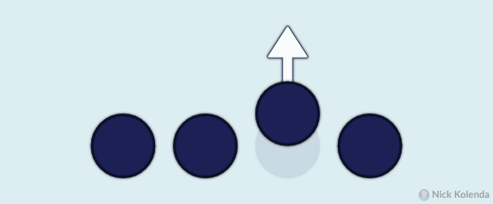4 blue circles with 1 circle that starts moving