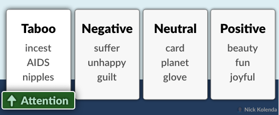 Taboo: incest, AIDS, nipples; Negative: suffer, unhappy, guilt