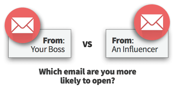 which email are you more likely to open: email from boss or influencer