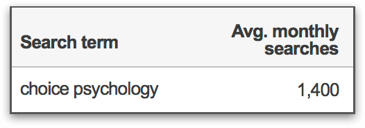Choice psychology has 1,400 monthly searches