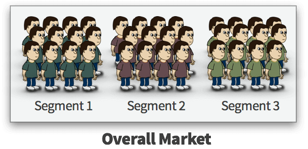 Target Market with 3 Segments