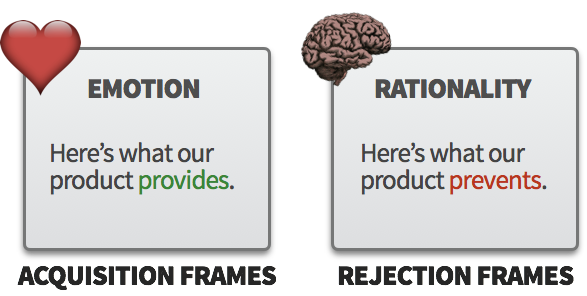 "Emotion: ""Here's what our product provides"""