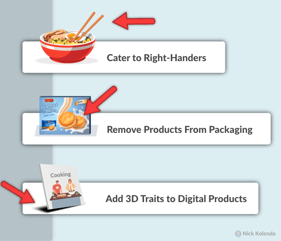Utensils on the Right (Toward Right-Handers), Digital Products with 3D Traits